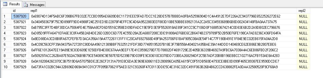 C binary comparison